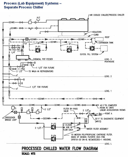 Hx Chiller Wiring Diagram - 1989 Jeep Wrangler Ignition Wiring for Wiring  Diagram Schematics | Hx Chiller 300 Wiring Diagram |  | Wiring Diagram Schematics